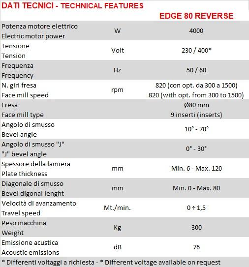 smussalamiera Edge 80 Reverse