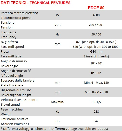 smussalamiera Edge 80