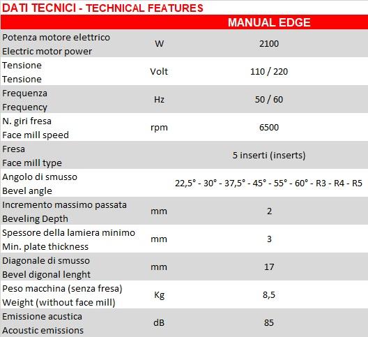 smussalamiere GBC Manual Edge